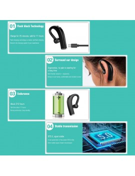 F680 Wireless Headphones Mini Smart Bluetooth 5.0 In-Ear Headset with Mic Handsfree Earbuds Fast Charging Compatible with iOS Android