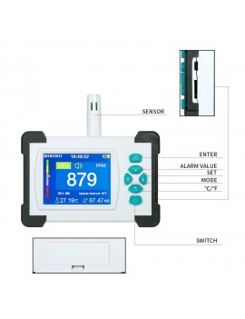 Carbon Dioxide Detector with Rechargeable Battery Portable CO2 Meter Tester